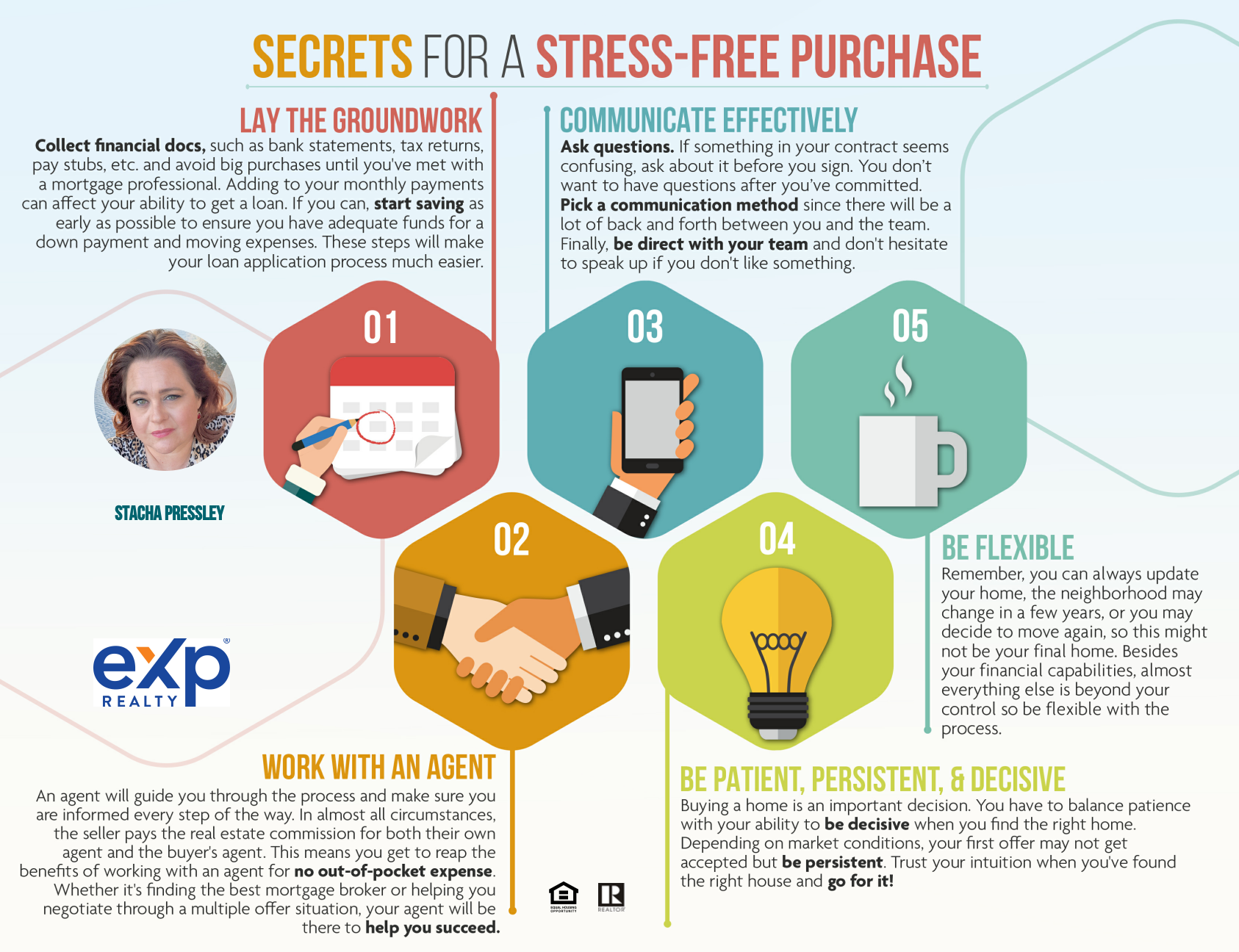 Buying or Selling a Home Stree-Free